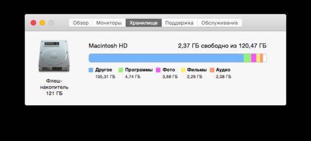 Что означает вкладка «Другое» в хранилище Mac и как её очистить