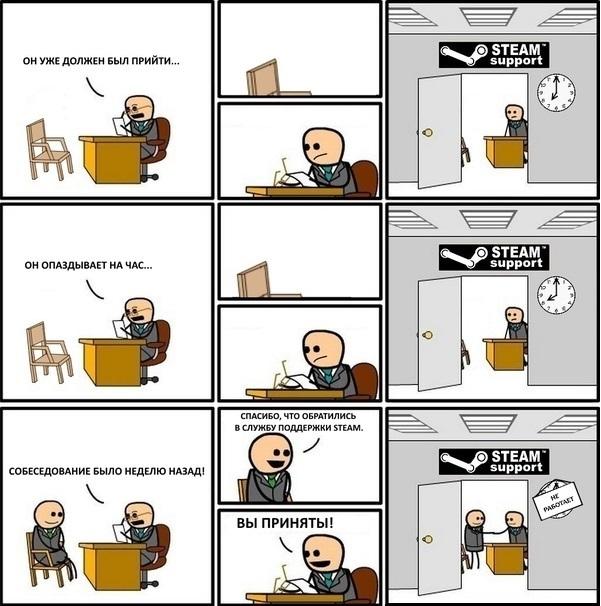 Что говорить работодателю при устройстве на работу