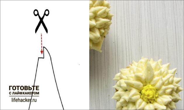 Как сделать розы из белкового крема видео 170