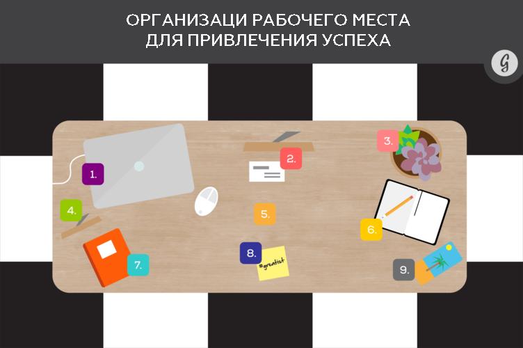 Как разложить вещи на рабочем столе чтобы привлечь успех