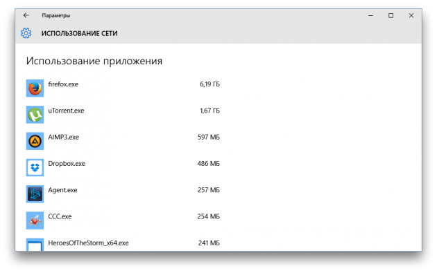 Windows 10 использование данных