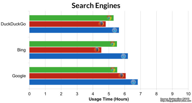 Search-Engines2-1024x551