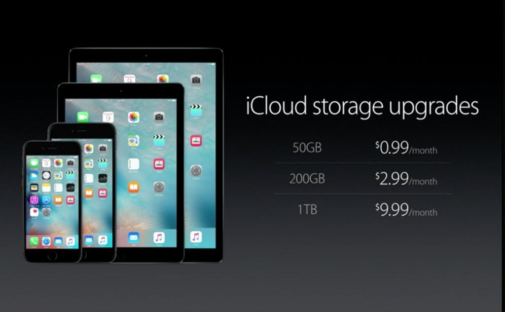 Apple снизила цены на облачный сервис iCloud