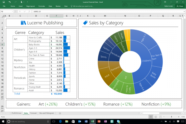 Microsoft Office 2016: New Sunburst Chart