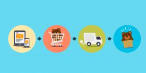 Пошаговое руководство по онлайн-шопингу