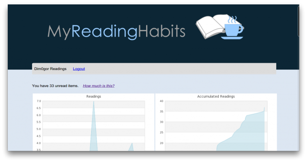 My Reading Habits