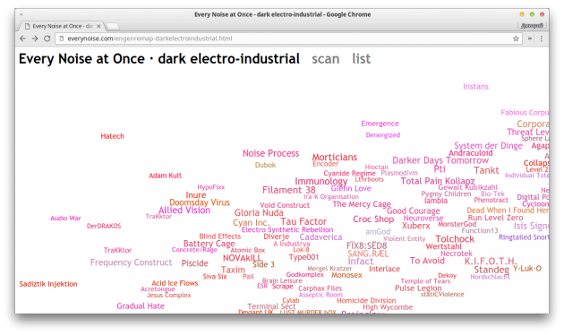 Обзор небольших веб-приложений: Magic Transistor, NUKEMAP, The Careers of the Founders и другие