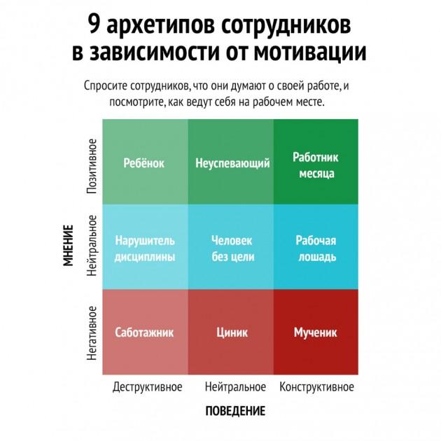 Часть 4 Психические свойства личности / Общая психология