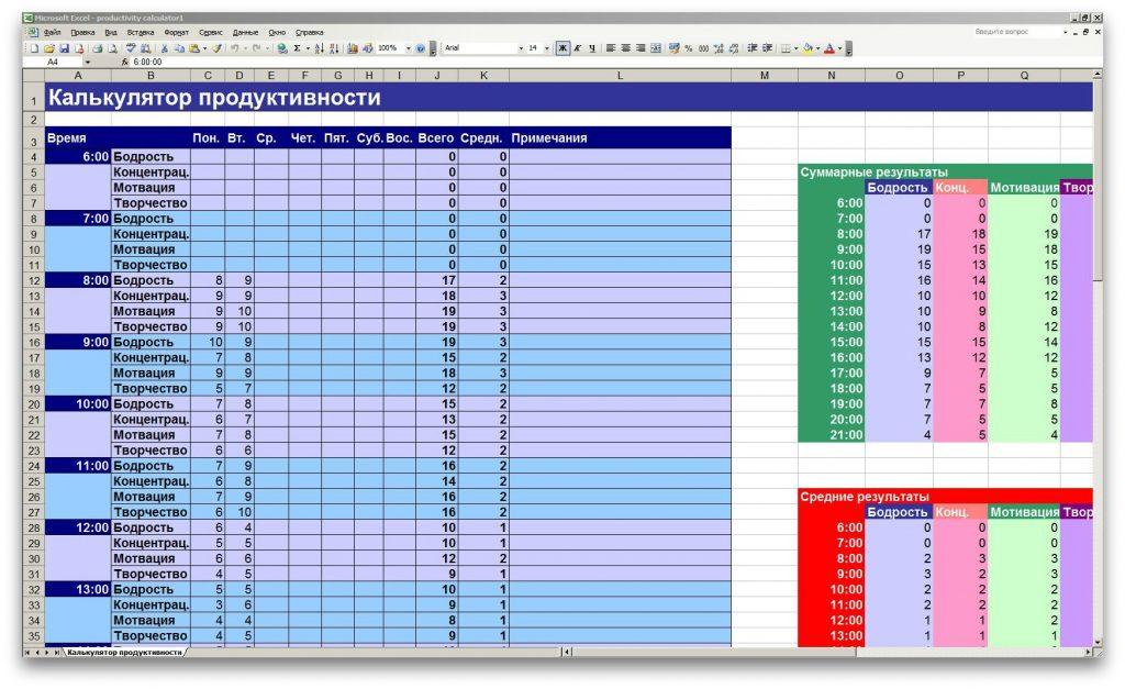 Как составить расписание: калькулятор продуктивности