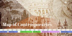 Map of Contemporaries — сервис для изучения истории «горизонтальным» способом