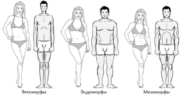 Как похудеть к лету без стресса: опыт Юлии Мелешевич