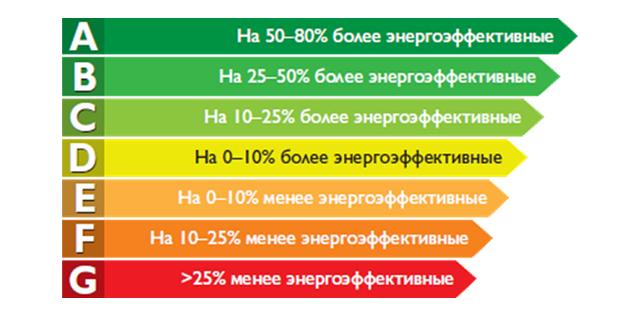 Изображение - О способах экономии на квартплате energy_1512731740