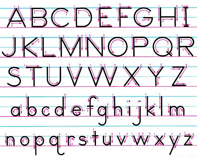 как выучить как пишется английский алфавит