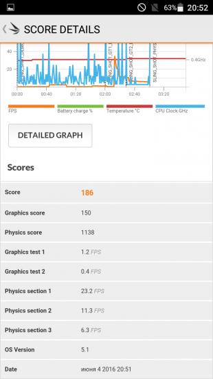 ОБЗОР: Alcatel (TCL) Flash 2 — неожиданный конкурент Redmi 3