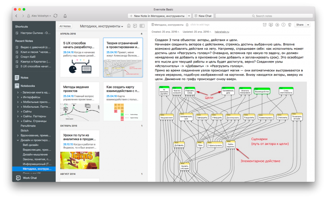 База знаний в Evernote
