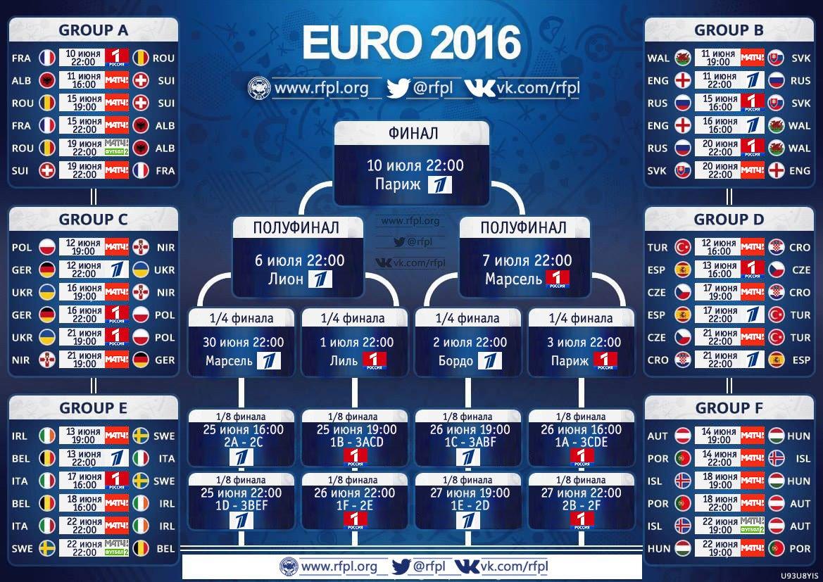 Все голы евро-2016 торрент.