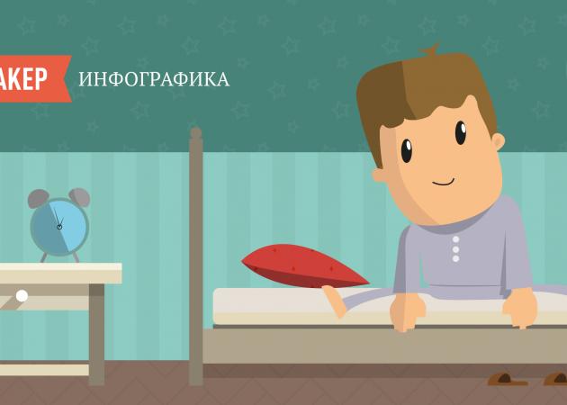 ИНФОГРАФИКА: Расслабляющая растяжка, которую можно делать прямо в кровати