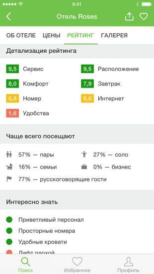Обзор приложения Hotellook, рейтинг отеля