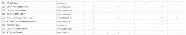 nettrader в списке компаний, допущенных к торгам на московской бирже