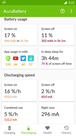 AccuBattery для Android: разрядка