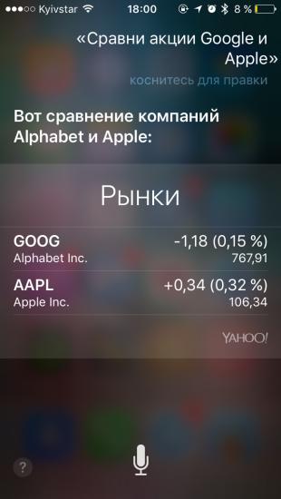 Команды Siri: сравнение акций