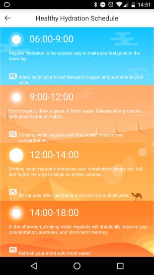 умный стакан: питьевое расписание