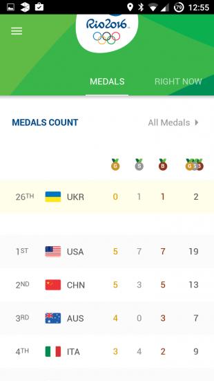 Официальное приложение Олимпиады Rio 2021 поможет вам не пропустить ничего важного