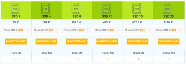 WebHOST1 тарифы