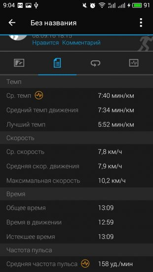Garmin Connect: анализ показателей