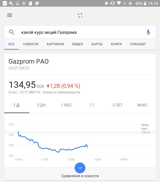 команды Google: акции