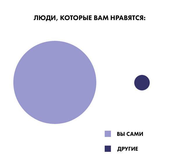 мизантроп: кто нравится