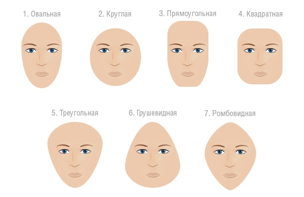 как подобрать шапку: форма лица