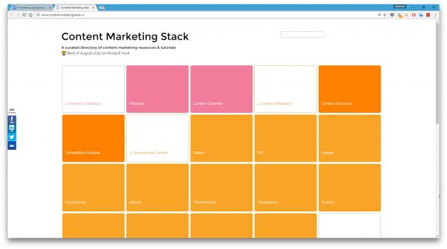 Content Marketing Stack