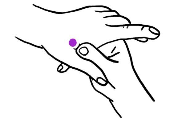 Как избавиться от головной боли за 5 минут: точки хэ-гу