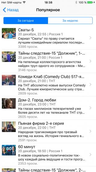 Peers.TV: популярное