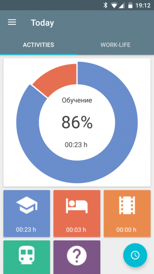 SaveMyTime: диаграммы