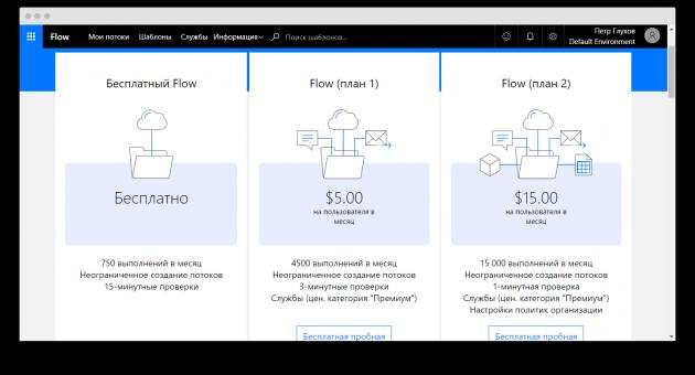 Flow: стоимость