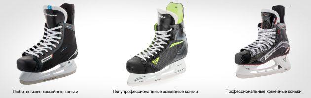 Как выбрать коньки: Типы хоккейных коньков по уровню катания