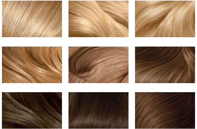 разведенная краска для волос срок хранения