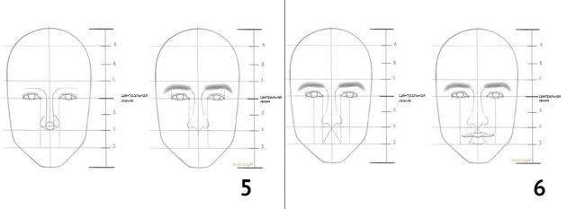 Как нарисовать портрет человека
