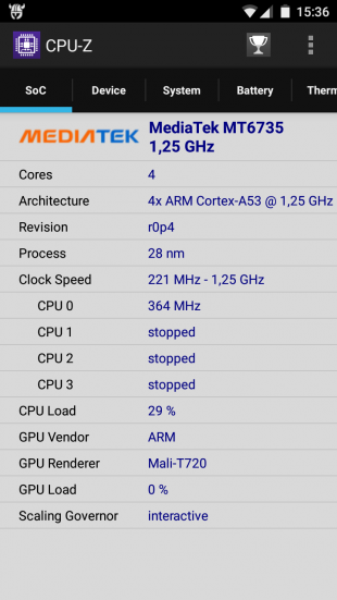 Zopo Hero 2 CPU