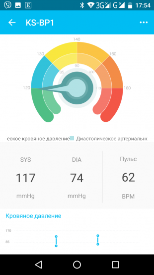 Koogeek Smart Wrist Blood Monitor: приложение