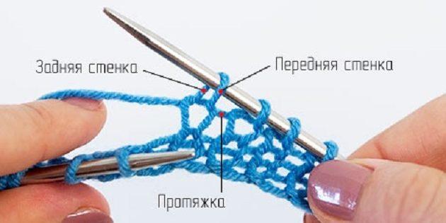 Как научиться вязать спицами: Схема строения петли