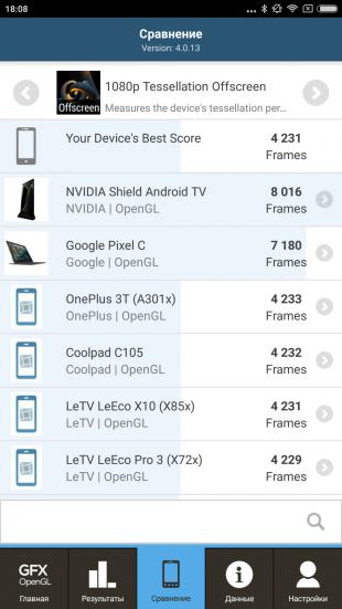 Xiaomi Mi5S Plus: сравнение с конкурентами