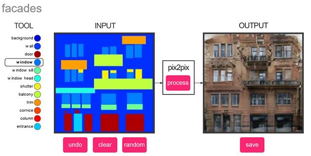 Image-to-Image — нейросеть, превращающая каракули в «фотографии»