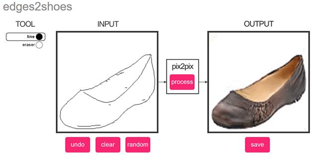 Image-to-Image — нейросеть, превращающая каракули в