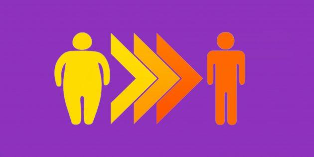 Progress: наблюдай, как твоя фигура совершенствуется с каждым днём