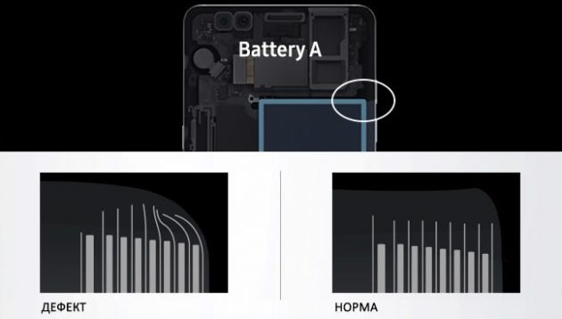 Причины возгорания смартфона: дефект аккумулятора