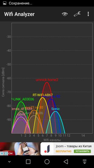 Xiaomi R1D: скорость передачи данных