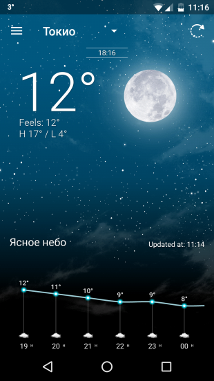 Weather Wiz: прогноз на ночь